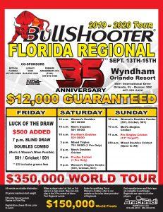 Tournaments – BullShooter com